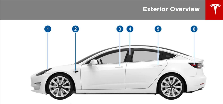 У Мережі з'явилася інструкція з експлуатації Tesla Model 3