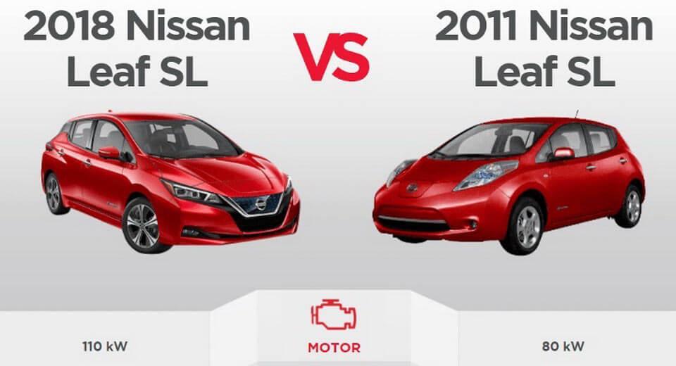 Чим новий Nissan Leaf відрізняється від старого (зображення)